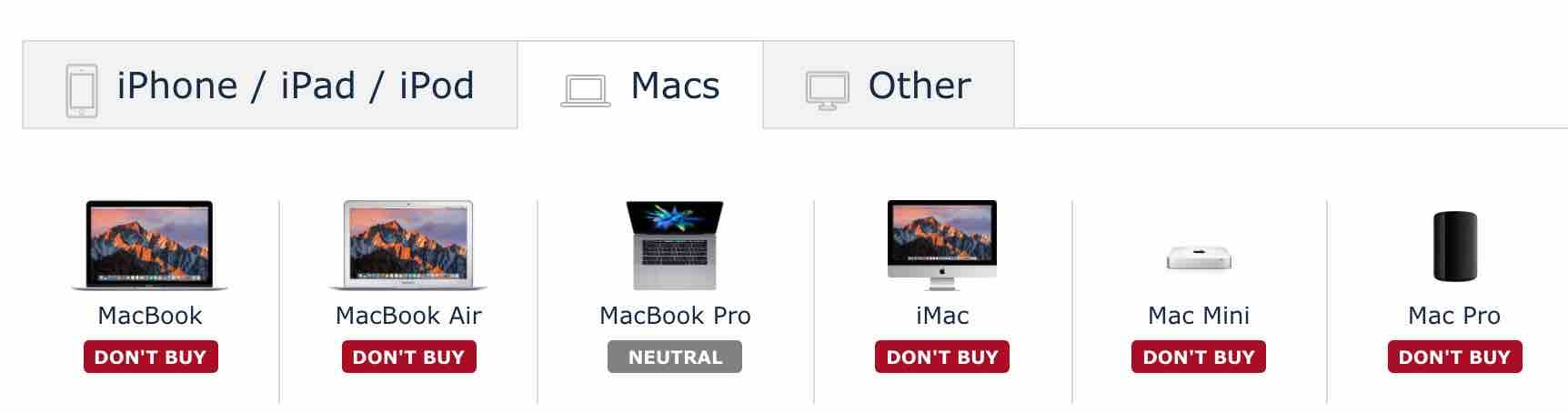 not just the mac pro rh lapcatsoftware com Mac Pro Mac Mini Keyboard